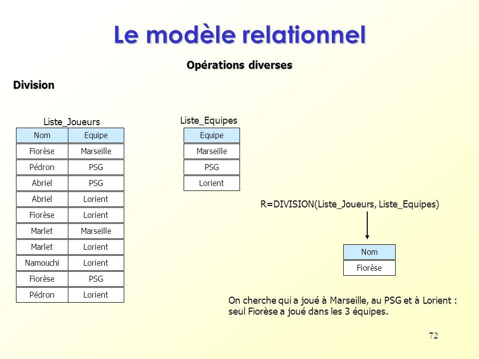 72 Opérations diverses Le modèle relationnel Division R=DIVISION(Liste_Joueurs, Liste_Equipes) Liste_Equipes Equipe Marseille PSG Lorient Nom Fiorèse