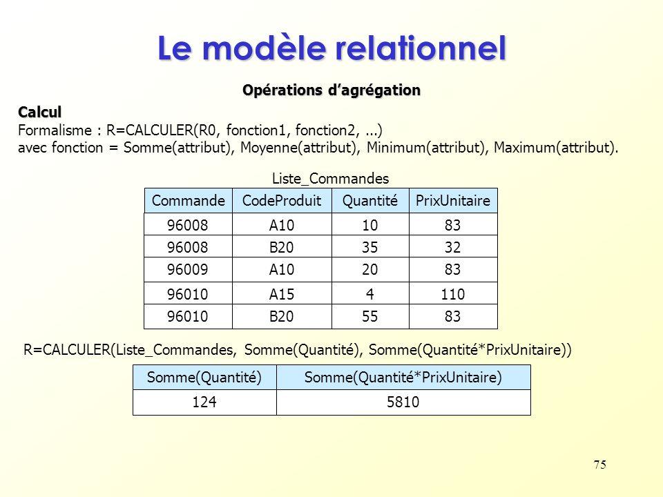 75 Opérations dagrégation Le modèle relationnel Calcul Formalisme : R=CALCULER(R0, fonction1, fonction2,...) avec fonction = Somme(attribut), Moyenne(
