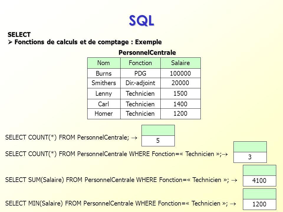 77 SQL SELECT Fonctions de calculs et de comptage : Exemple Fonctions de calculs et de comptage : Exemple NomFonctionSalaire BurnsPDG100000 SmithersDi