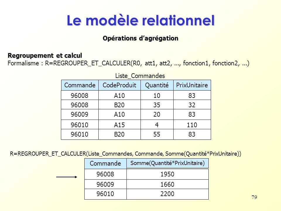 79 Opérations dagrégation Le modèle relationnel Regroupement et calcul Formalisme : R=REGROUPER_ET_CALCULER(R0, att1, att2,..., fonction1, fonction2,.