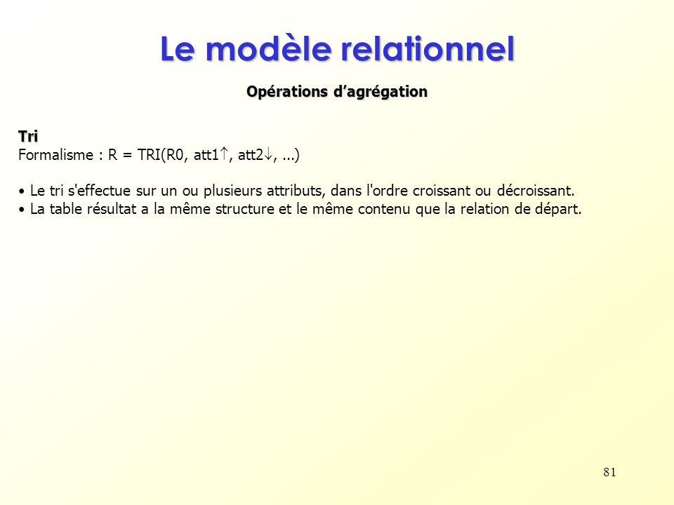 81 Opérations dagrégation Le modèle relationnel Tri Formalisme : R = TRI(R0, att1, att2,...) Le tri s'effectue sur un ou plusieurs attributs, dans l'o