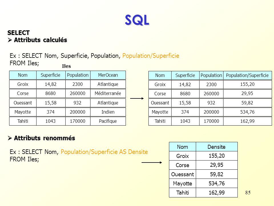 85 SQL SELECT Attributs calculés Attributs calculés NomSuperficiePopulationMerOcean Groix230014,82Atlantique Corse2600008680Méditerranée Ouessant93215