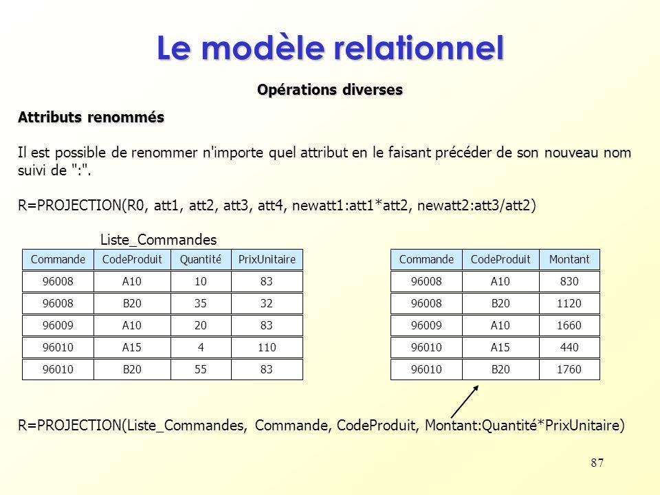 87 Opérations diverses Le modèle relationnel Attributs renommés Il est possible de renommer n'importe quel attribut en le faisant précéder de son nouv