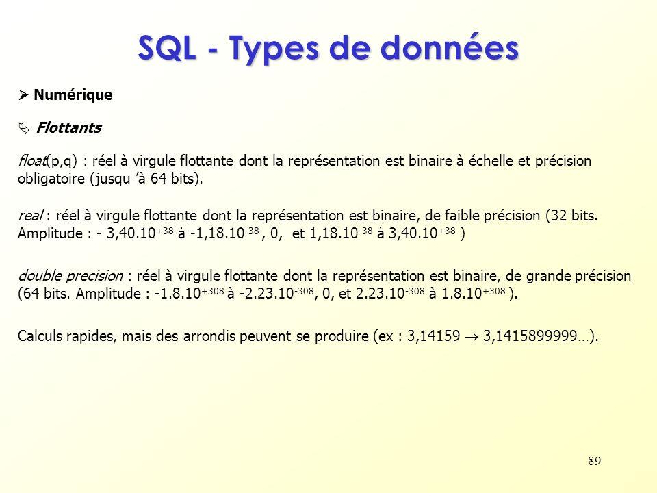 89 SQL - Types de données Flottants Numérique double precision : réel à virgule flottante dont la représentation est binaire, de grande précision (64