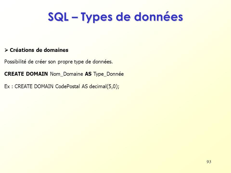 93 SQL – Types de données Créations de domaines Possibilité de créer son propre type de données. CREATE DOMAIN Nom_Domaine AS Type_Donnée Ex : CREATE