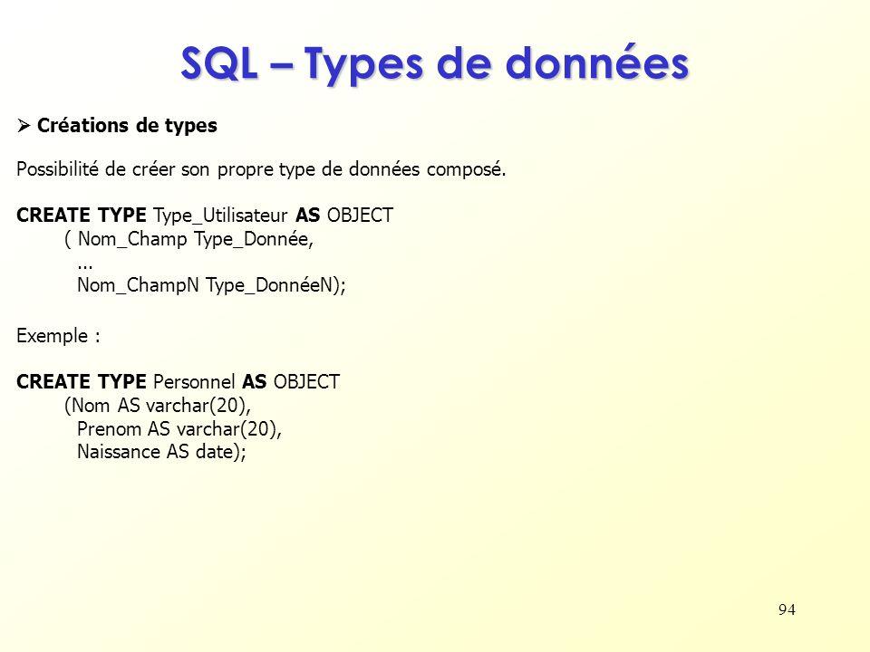 94 SQL – Types de données Créations de types Possibilité de créer son propre type de données composé. CREATE TYPE Type_Utilisateur AS OBJECT ( Nom_Cha