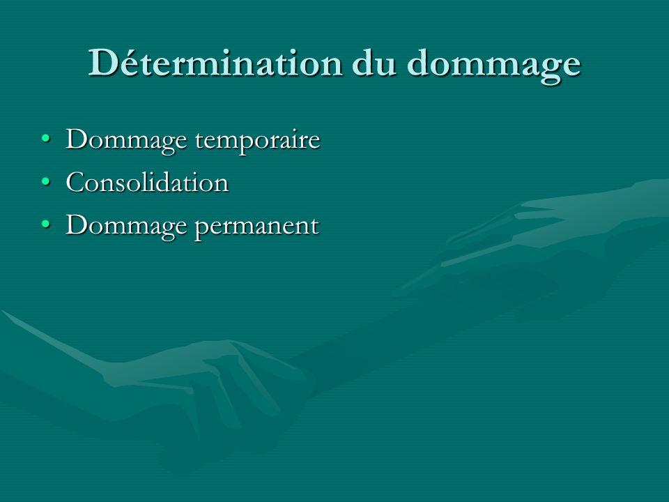 Détermination du dommage Dommage temporaireDommage temporaire ConsolidationConsolidation Dommage permanentDommage permanent