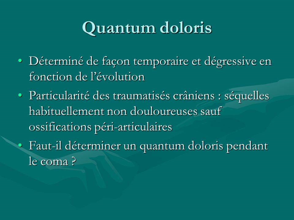Quantum doloris Déterminé de façon temporaire et dégressive en fonction de lévolutionDéterminé de façon temporaire et dégressive en fonction de lévolu