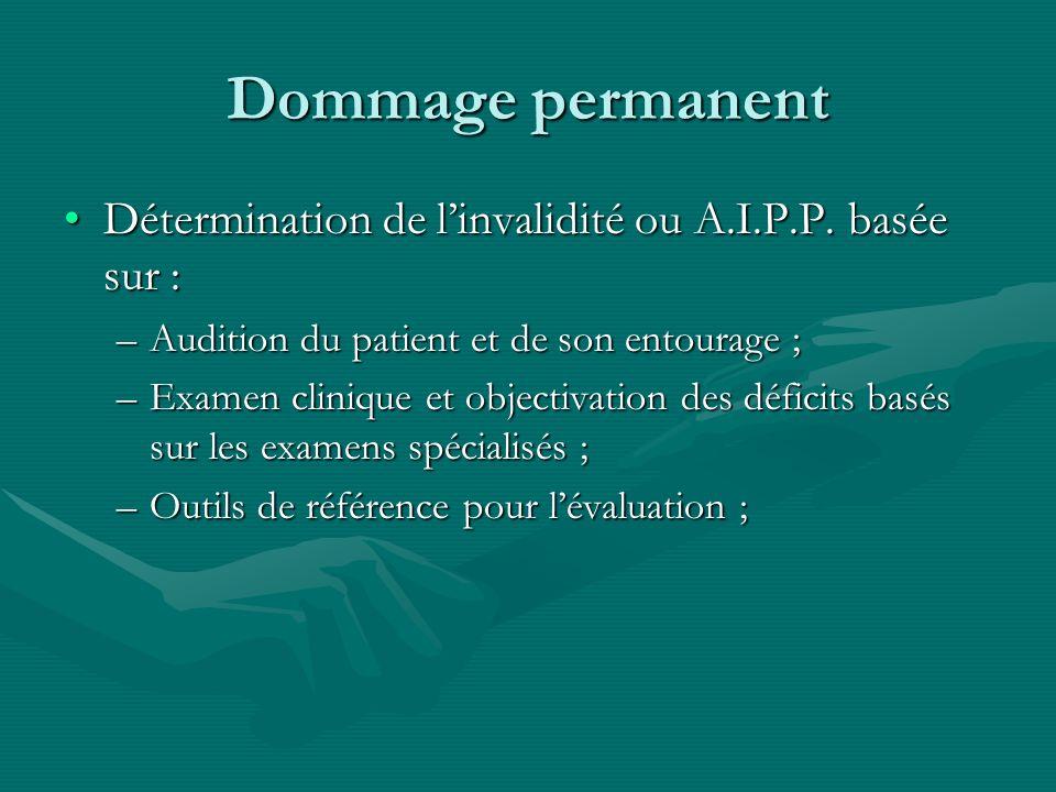 Dommage permanent Détermination de linvalidité ou A.I.P.P. basée sur :Détermination de linvalidité ou A.I.P.P. basée sur : –Audition du patient et de