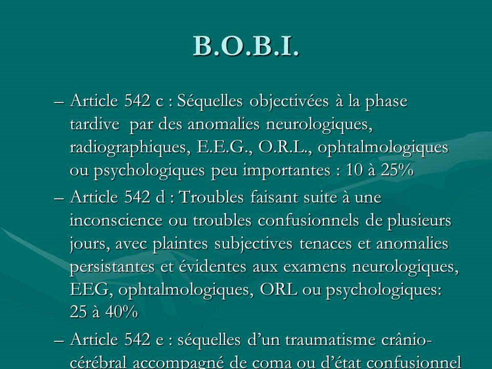 B.O.B.I. –Article 542 c : Séquelles objectivées à la phase tardive par des anomalies neurologiques, radiographiques, E.E.G., O.R.L., ophtalmologiques