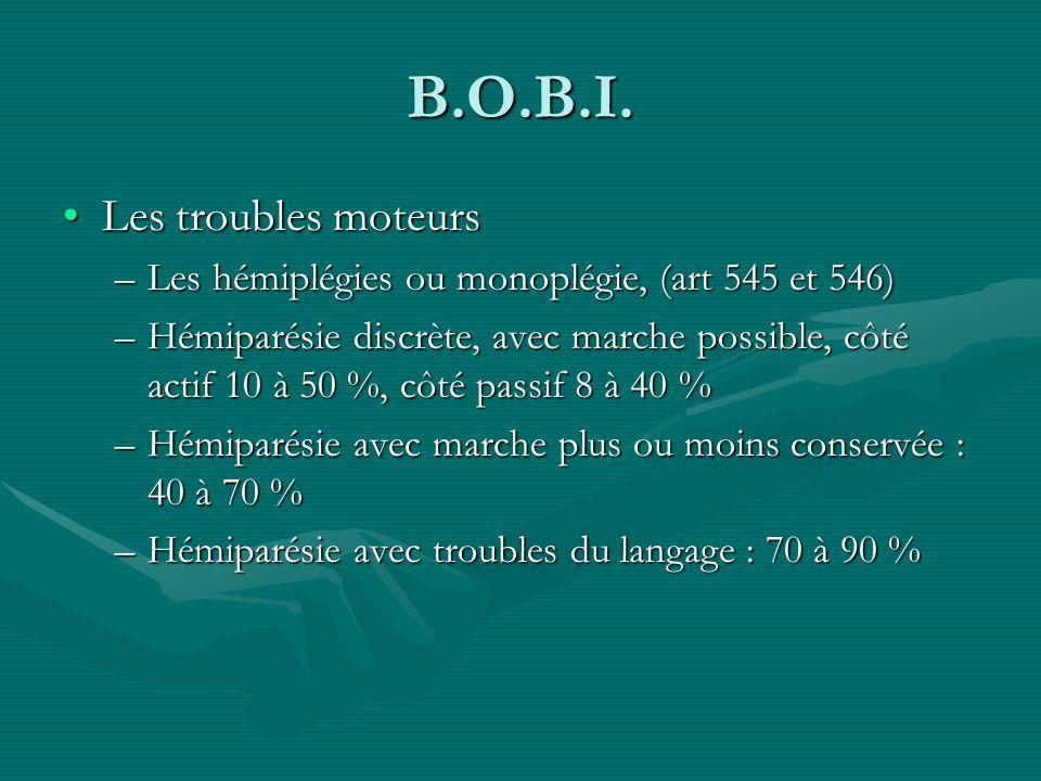 B.O.B.I. Les troubles moteursLes troubles moteurs –Les hémiplégies ou monoplégie, (art 545 et 546) –Hémiparésie discrète, avec marche possible, côté a