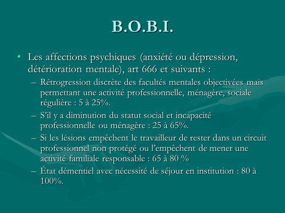 B.O.B.I. Les affections psychiques (anxiété ou dépression, détérioration mentale), art 666 et suivants :Les affections psychiques (anxiété ou dépressi