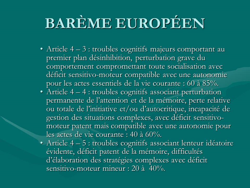 BARÈME EUROPÉEN Article 4 – 3 : troubles cognitifs majeurs comportant au premier plan désinhibition, perturbation grave du comportement compromettant