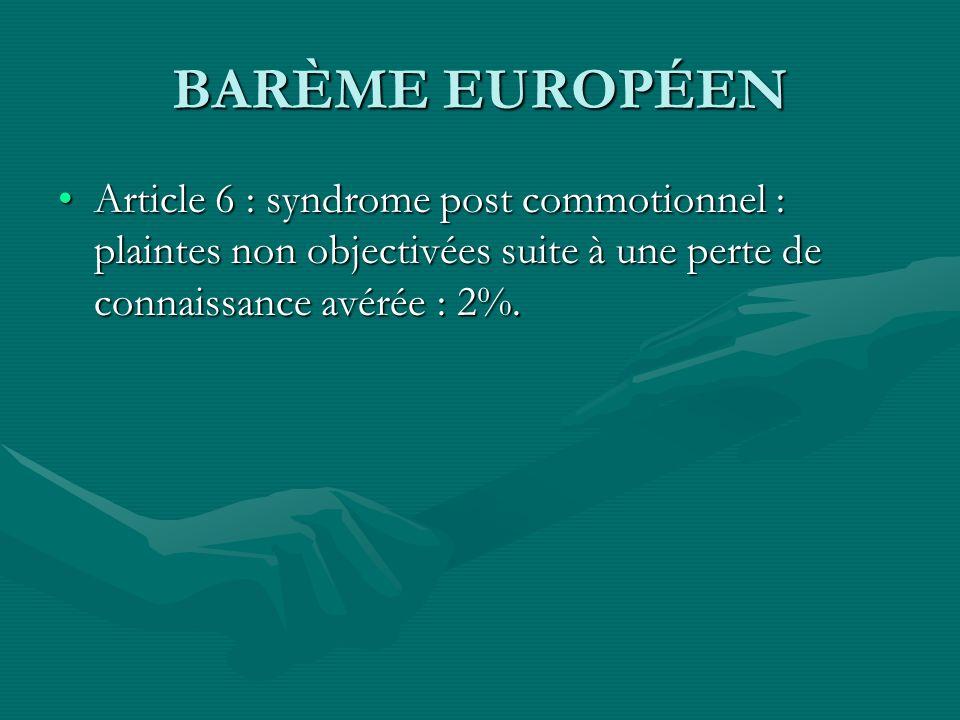 BARÈME EUROPÉEN Article 6 : syndrome post commotionnel : plaintes non objectivées suite à une perte de connaissance avérée : 2%.Article 6 : syndrome p