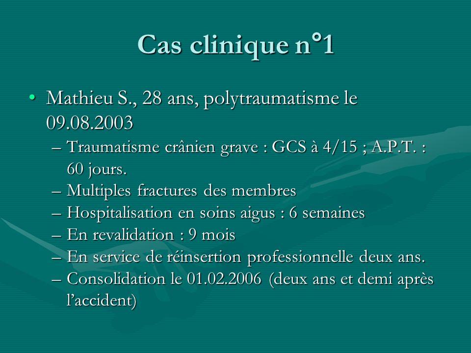 Cas clinique n°1 Mathieu S., 28 ans, polytraumatisme le 09.08.2003Mathieu S., 28 ans, polytraumatisme le 09.08.2003 –Traumatisme crânien grave : GCS à