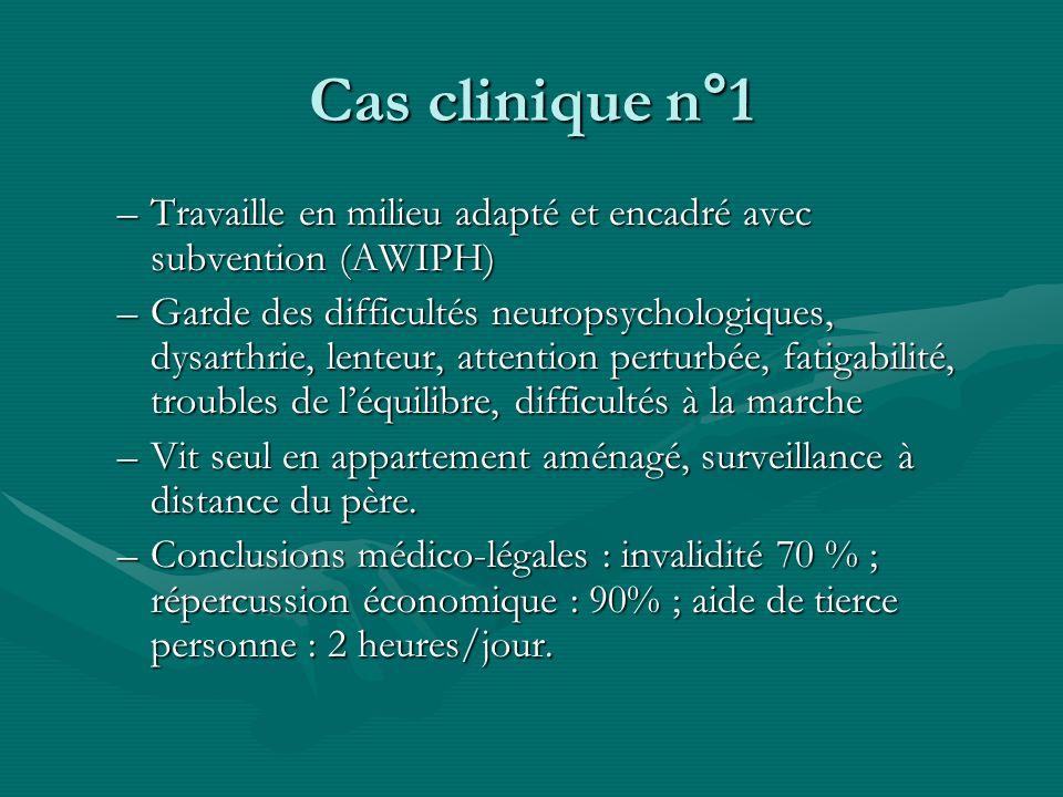 Cas clinique n°1 –Travaille en milieu adapté et encadré avec subvention (AWIPH) –Garde des difficultés neuropsychologiques, dysarthrie, lenteur, atten