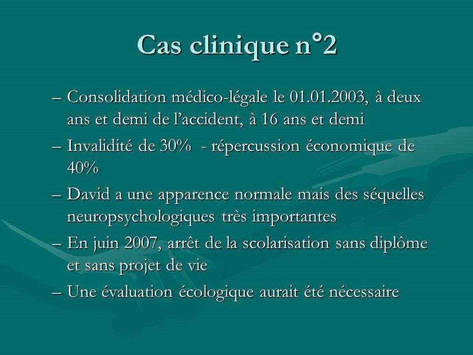 Cas clinique n°2 –Consolidation médico-légale le 01.01.2003, à deux ans et demi de laccident, à 16 ans et demi –Invalidité de 30% - répercussion écono