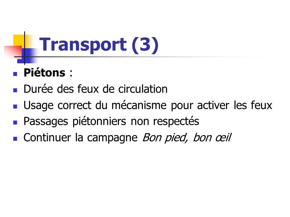 Transport (3) Piétons : Durée des feux de circulation Usage correct du mécanisme pour activer les feux Passages piétonniers non respectés Continuer la campagne Bon pied, bon œil