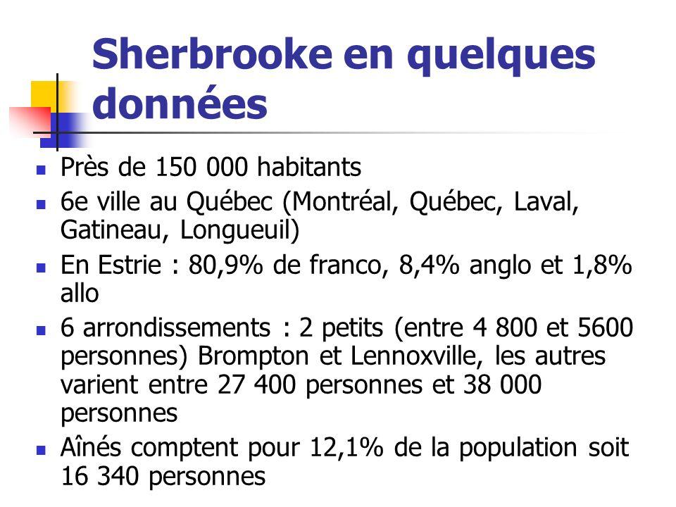Sherbrooke en quelques données Près de 150 000 habitants 6e ville au Québec (Montréal, Québec, Laval, Gatineau, Longueuil) En Estrie : 80,9% de franco, 8,4% anglo et 1,8% allo 6 arrondissements : 2 petits (entre 4 800 et 5600 personnes) Brompton et Lennoxville, les autres varient entre 27 400 personnes et 38 000 personnes Aînés comptent pour 12,1% de la population soit 16 340 personnes