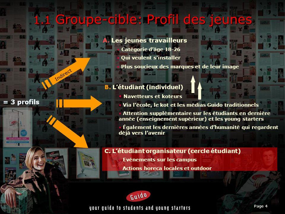 Page 4 = 3 profils 1.1 Groupe-cible: Profil des jeunes Indirect C.
