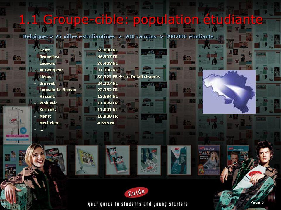 Page 5 1.1 Groupe-cible: population étudiante Belgique: > 25 villes estudiantines > 200 campus > 390.000 étudiants -Gent:55.800 NL -Bruxelles:46.597 FR -Leuven:36.408 NL -Antwerpen:31.138 NL -Liège:30.322 FR cfr.