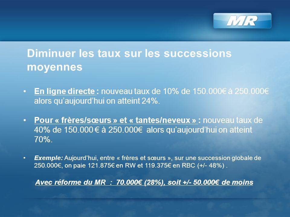 Diminuer les taux sur les successions moyennes En ligne directe : nouveau taux de 10% de 150.000 à 250.000 alors quaujourdhui on atteint 24%.
