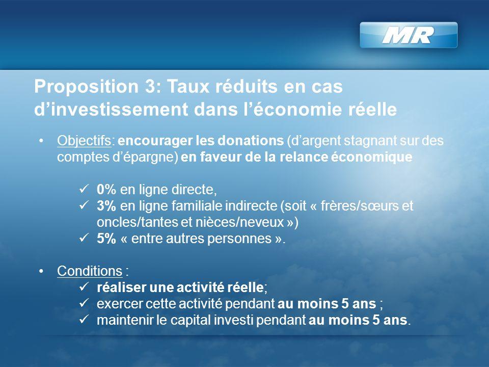 Proposition 3: Taux réduits en cas dinvestissement dans léconomie réelle Objectifs: encourager les donations (dargent stagnant sur des comptes dépargn