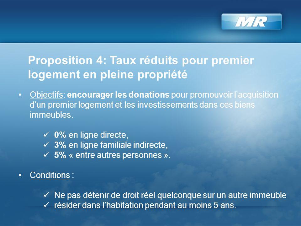 Proposition 4: Taux réduits pour premier logement en pleine propriété Objectifs: encourager les donations pour promouvoir lacquisition dun premier logement et les investissements dans ces biens immeubles.
