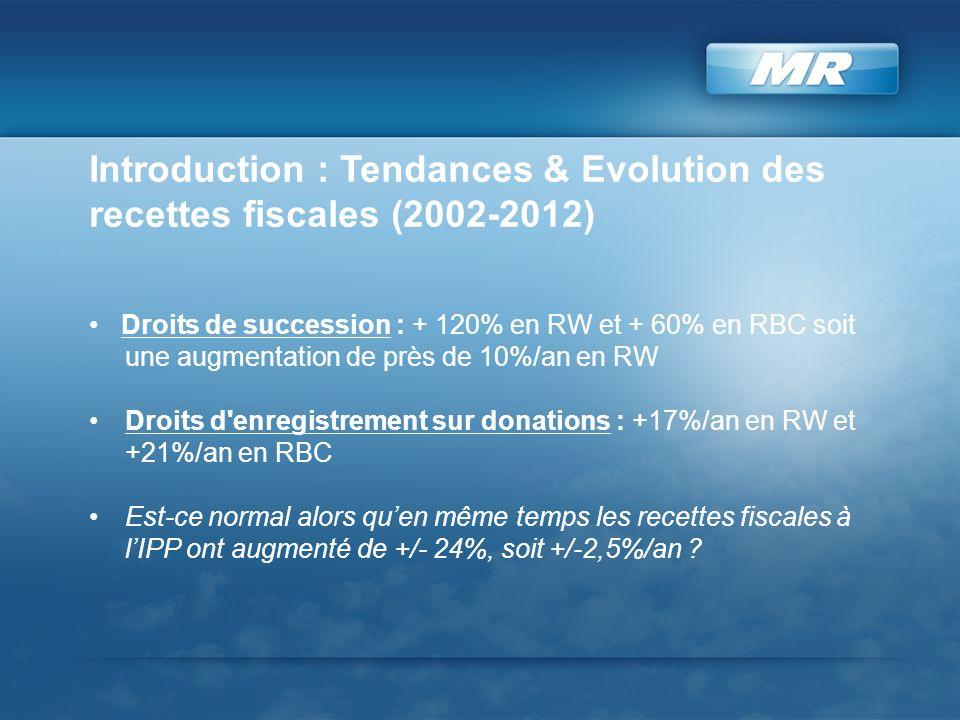Introduction : Tendances & Evolution des recettes fiscales (2002-2012) Droits de succession : + 120% en RW et + 60% en RBC soit une augmentation de près de 10%/an en RW Droits d enregistrement sur donations : +17%/an en RW et +21%/an en RBC Est-ce normal alors quen même temps les recettes fiscales à lIPP ont augmenté de +/- 24%, soit +/-2,5%/an