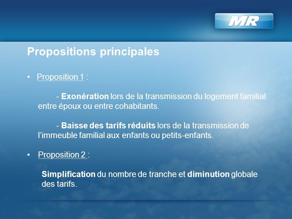 Propositions principales Proposition 1 : - Exonération lors de la transmission du logement familial entre époux ou entre cohabitants. - Baisse des tar