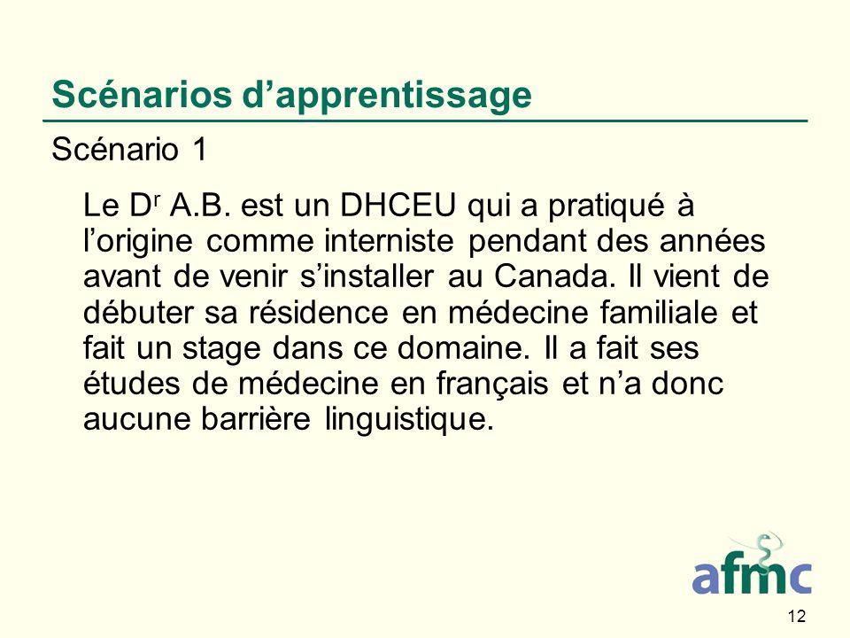 12 Scénarios dapprentissage Scénario 1 Le D r A.B. est un DHCEU qui a pratiqué à lorigine comme interniste pendant des années avant de venir sinstalle