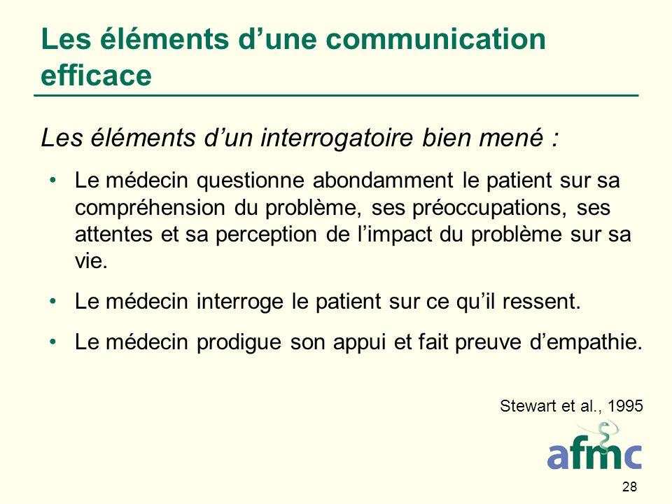 28 Les éléments dune communication efficace Les éléments dun interrogatoire bien mené : Le médecin questionne abondamment le patient sur sa compréhens