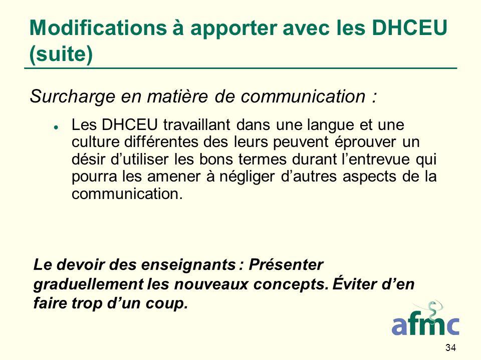 34 Modifications à apporter avec les DHCEU (suite) Surcharge en matière de communication : Les DHCEU travaillant dans une langue et une culture différ