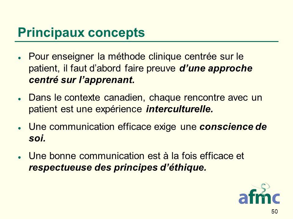 50 Principaux concepts Pour enseigner la méthode clinique centrée sur le patient, il faut dabord faire preuve dune approche centré sur lapprenant. Dan