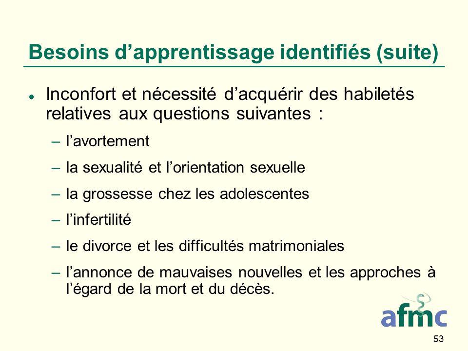 53 Besoins dapprentissage identifiés (suite) Inconfort et nécessité dacquérir des habiletés relatives aux questions suivantes : –lavortement –la sexua