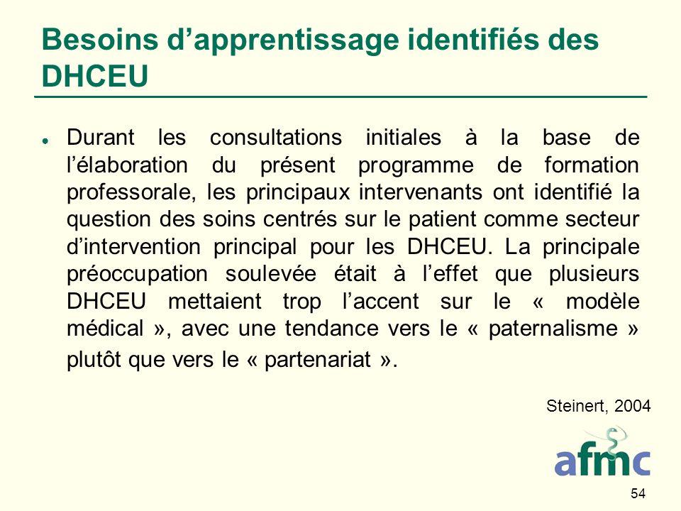 54 Besoins dapprentissage identifiés des DHCEU Durant les consultations initiales à la base de lélaboration du présent programme de formation professo