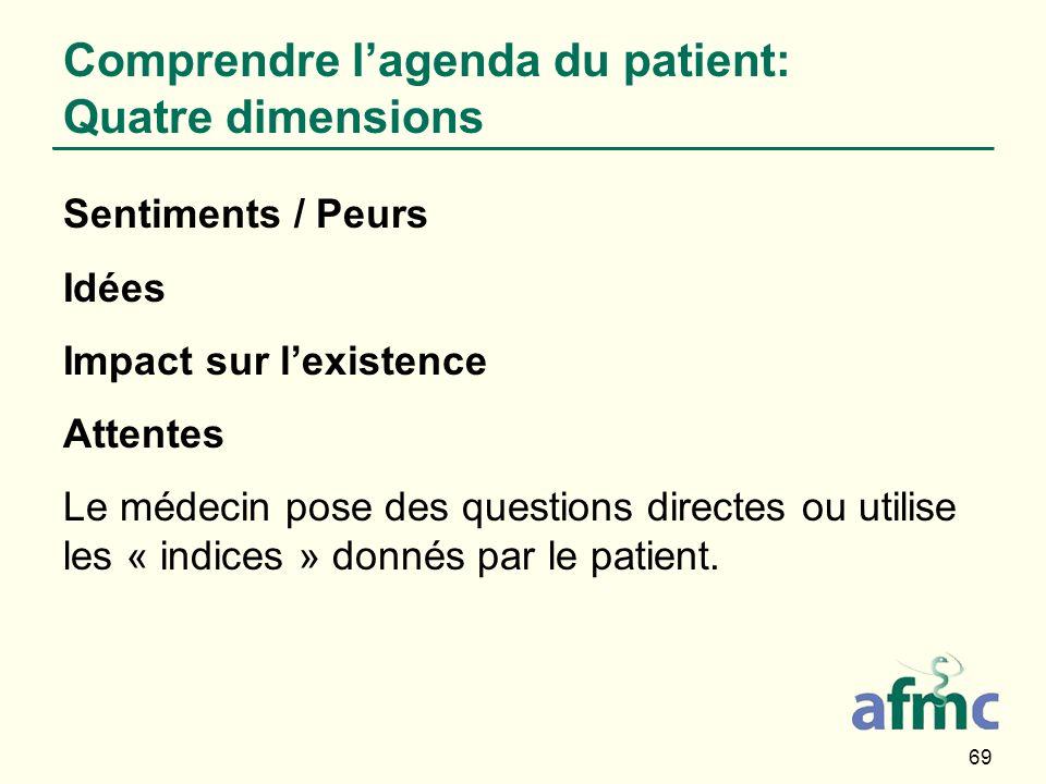 69 Comprendre lagenda du patient: Quatre dimensions Sentiments / Peurs Idées Impact sur lexistence Attentes Le médecin pose des questions directes ou