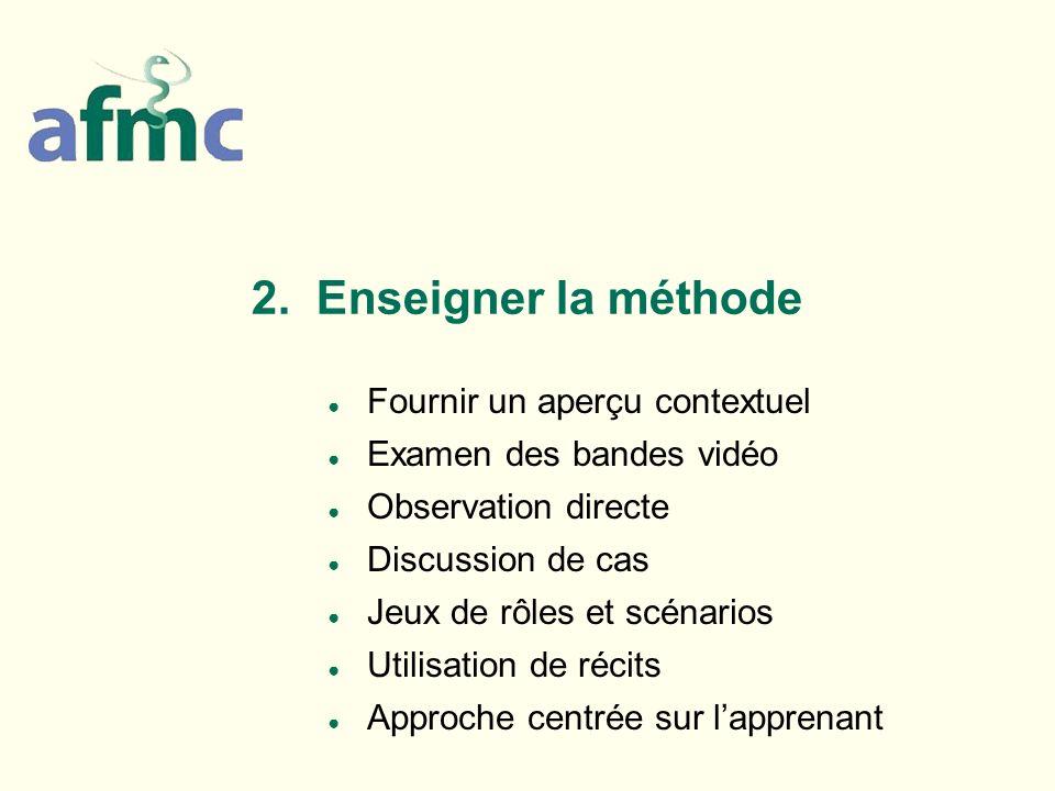2. Enseigner la méthode Fournir un aperçu contextuel Examen des bandes vidéo Observation directe Discussion de cas Jeux de rôles et scénarios Utilisat