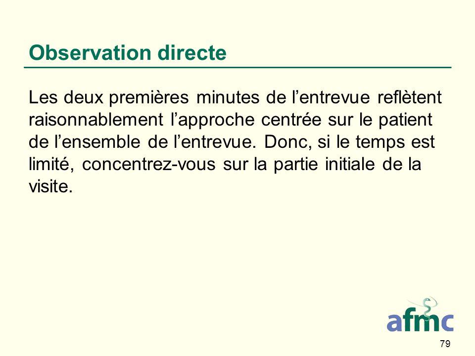 79 Observation directe Les deux premières minutes de lentrevue reflètent raisonnablement lapproche centrée sur le patient de lensemble de lentrevue. D