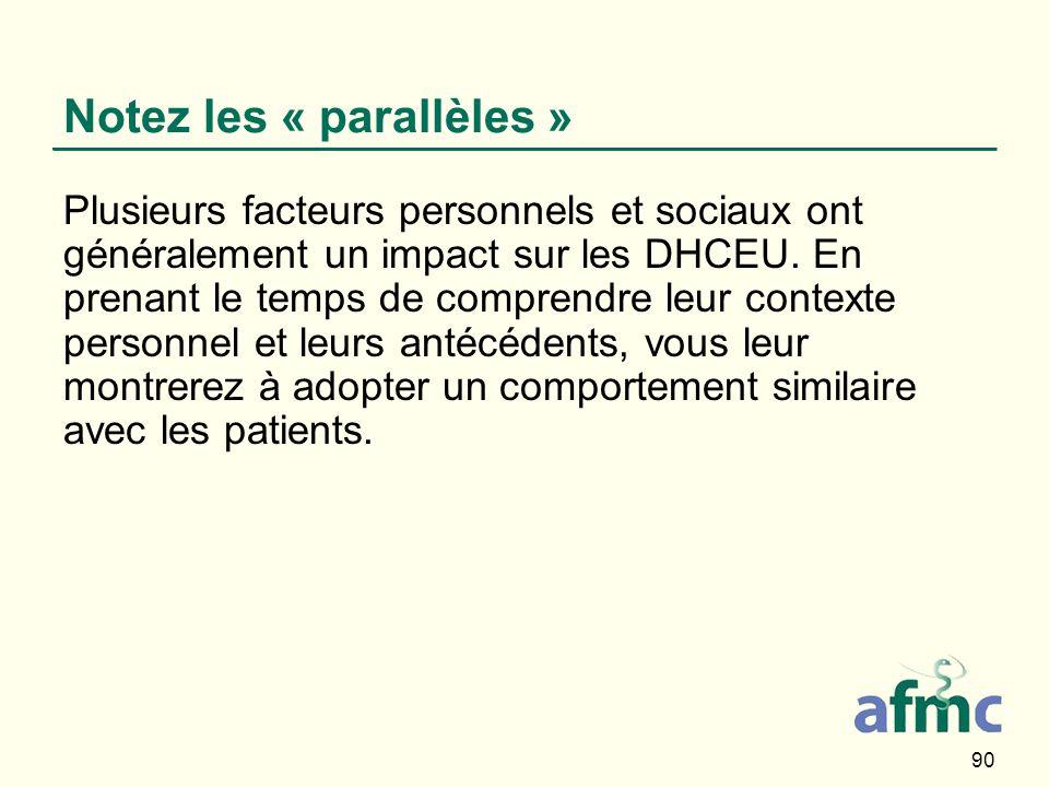 90 Notez les « parallèles » Plusieurs facteurs personnels et sociaux ont généralement un impact sur les DHCEU. En prenant le temps de comprendre leur