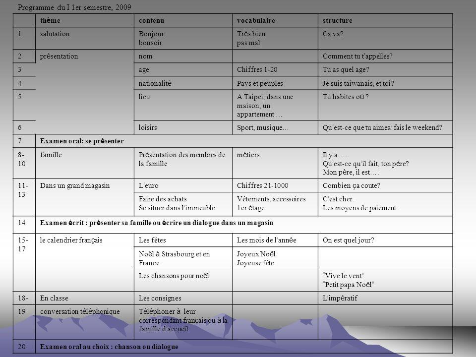 Programme du I 1er semestre, 2009 th è me contenuvocabulairestructure 1salutationBonjour bonsoir Tr è s bien pas mal Ca va.