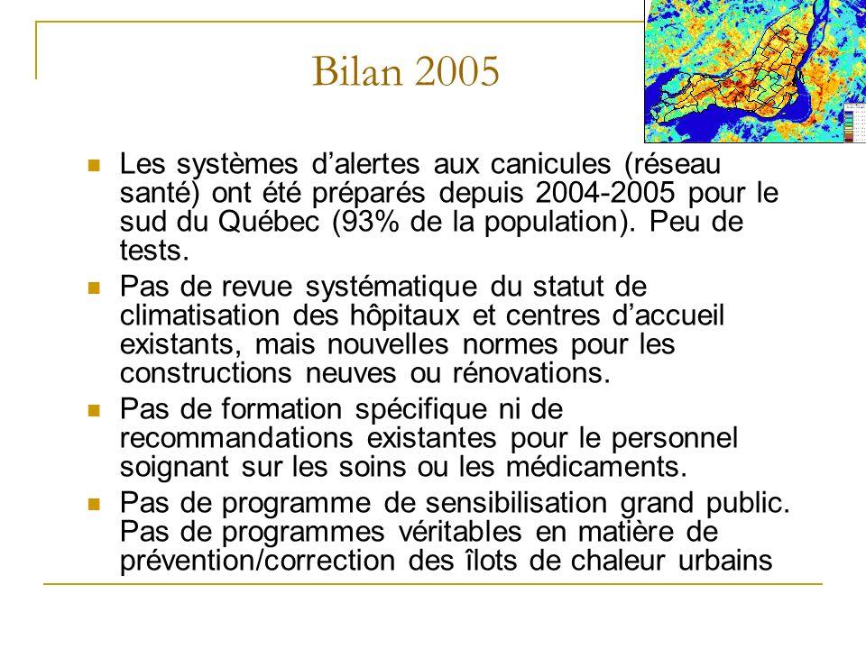 Les systèmes dalertes aux canicules (réseau santé) ont été préparés depuis 2004-2005 pour le sud du Québec (93% de la population).