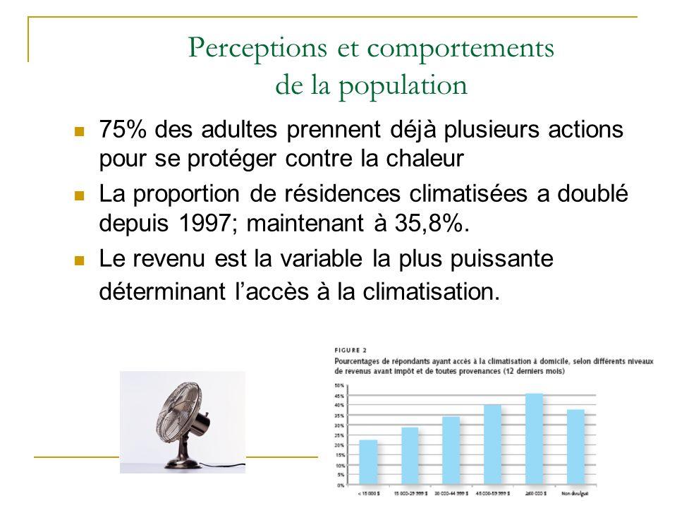 Projet #2 Prévalence de la climatisation au Québec de 1972 à 2005, daprès ISQ (2005b) et Bélanger et al.