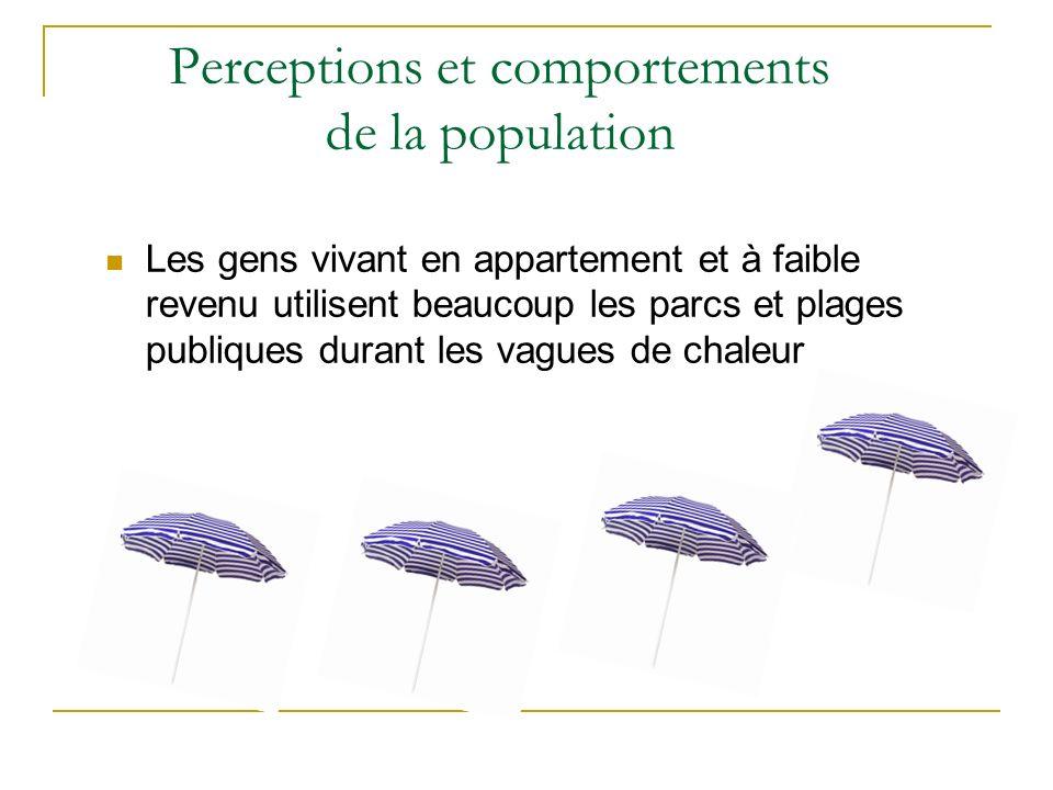 Les gens vivant en appartement et à faible revenu utilisent beaucoup les parcs et plages publiques durant les vagues de chaleur Perceptions et comportements de la population