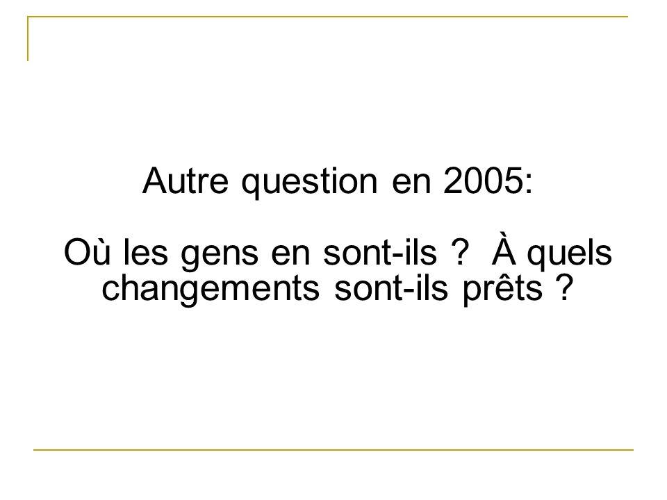 Autre question en 2005: Où les gens en sont-ils ? À quels changements sont-ils prêts ?