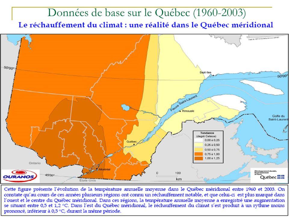 Données de base sur le Québec (1960-2003)