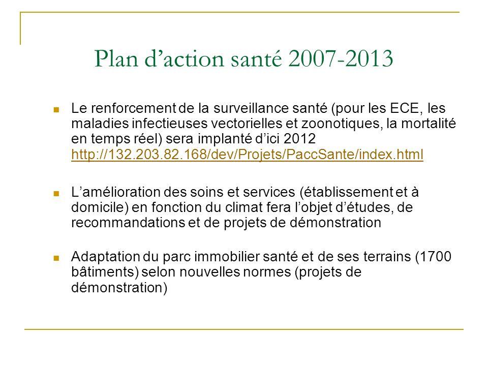 Le renforcement de la surveillance santé (pour les ECE, les maladies infectieuses vectorielles et zoonotiques, la mortalité en temps réel) sera implanté dici 2012 http://132.203.82.168/dev/Projets/PaccSante/index.html http://132.203.82.168/dev/Projets/PaccSante/index.html Lamélioration des soins et services (établissement et à domicile) en fonction du climat fera lobjet détudes, de recommandations et de projets de démonstration Adaptation du parc immobilier santé et de ses terrains (1700 bâtiments) selon nouvelles normes (projets de démonstration) Plan daction santé 2007-2013