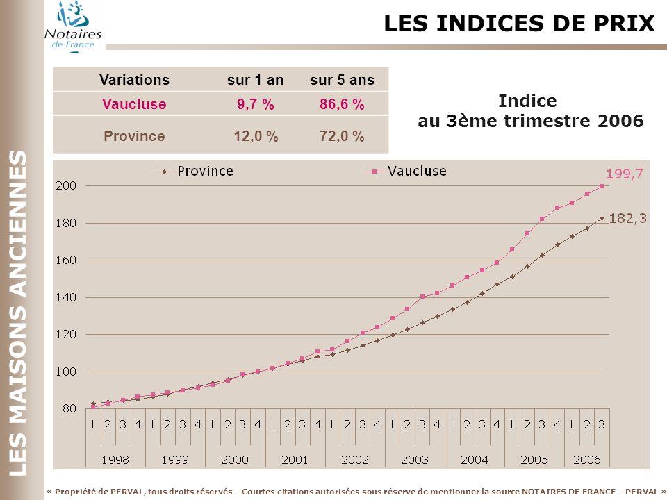 « Propriété de PERVAL, tous droits réservés – Courtes citations autorisées sous réserve de mentionner la source NOTAIRES DE FRANCE – PERVAL » Variationssur 1 ansur 5 ans Vaucluse9,7 %86,6 % Province12,0 %72,0 % LES MAISONS ANCIENNES LES INDICES DE PRIX Indice au 3ème trimestre 2006