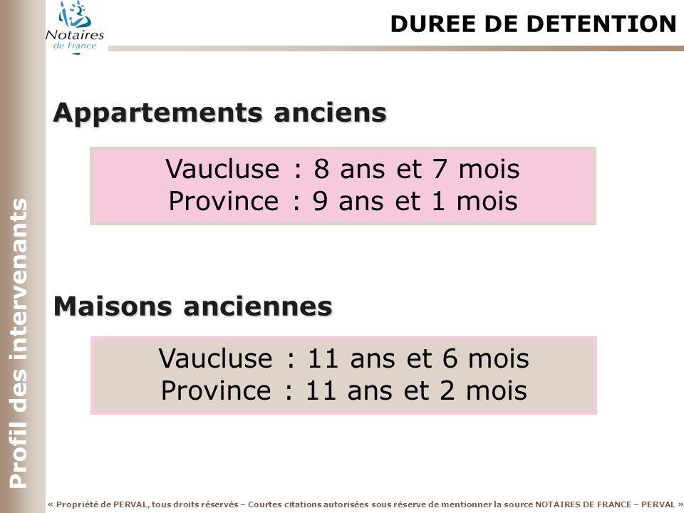 « Propriété de PERVAL, tous droits réservés – Courtes citations autorisées sous réserve de mentionner la source NOTAIRES DE FRANCE – PERVAL » Profil d