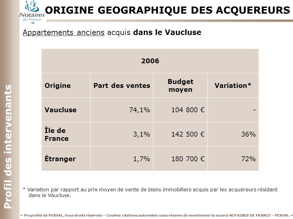 « Propriété de PERVAL, tous droits réservés – Courtes citations autorisées sous réserve de mentionner la source NOTAIRES DE FRANCE – PERVAL » Profil des intervenants ORIGINE GEOGRAPHIQUE DES ACQUEREURS 2006 OriginePart des ventes Budget moyen Variation* Vaucluse74,1%104 800 - Île de France 3,1%142 500 36% Étranger1,7%180 700 72% Appartements anciens acquis dans le Vaucluse * Variation par rapport au prix moyen de vente de biens immobiliers acquis par les acquéreurs résidant dans le Vaucluse.